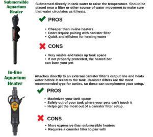 Turtle Tank Heaters: Submersible Aquarium Heater vs Inline Aquarium Heater